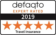 Defaqto Travel breakdown